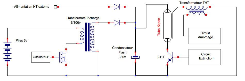 Photo repa maintenance flashs electroniques